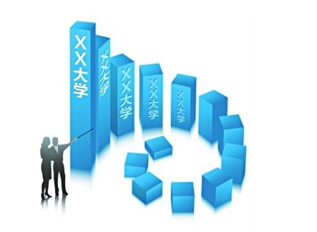 教育部74所部属大学就业率排行榜