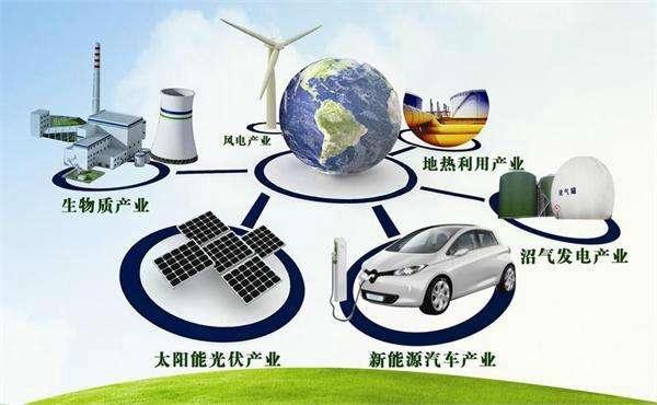 能源化学工程专业介绍与就业前景