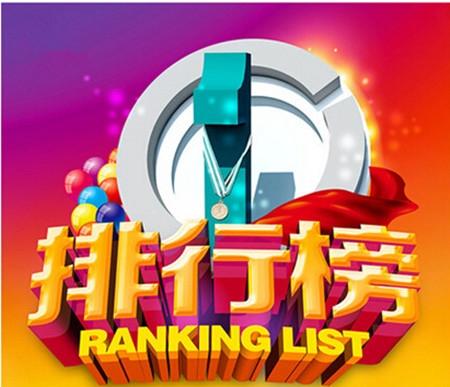 2017年中国最具创新力高校百强榜出炉!