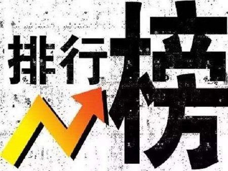 中国重点大学在校人数排行榜!