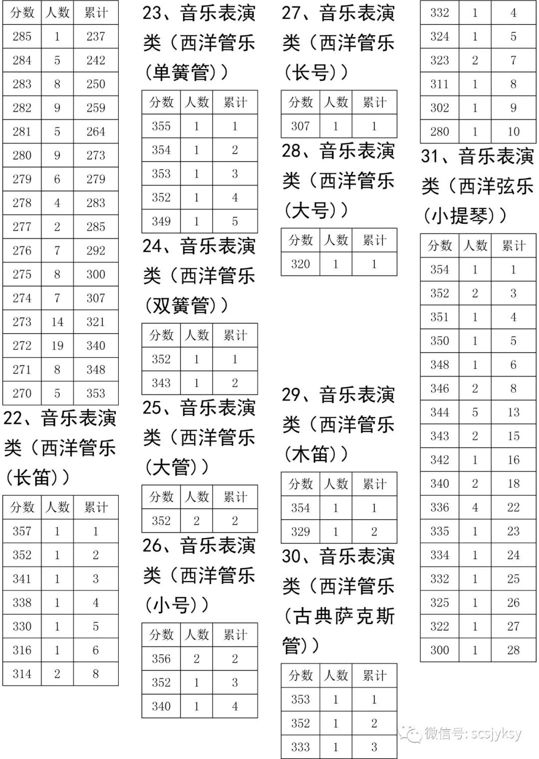 2020年四川高考成绩查询时间几点钟及查询系统入口_高考升学网