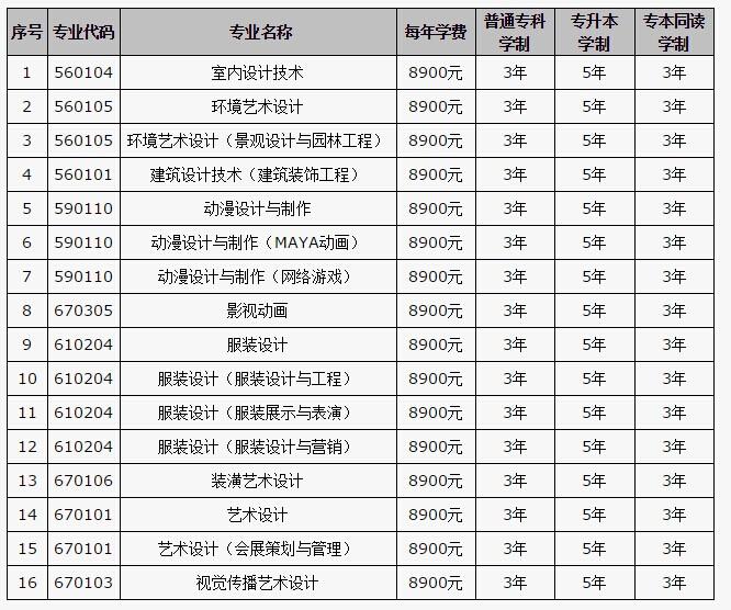 保险职业学院算几本?保险职业学院2015年在湖南的大学排名是多少位?