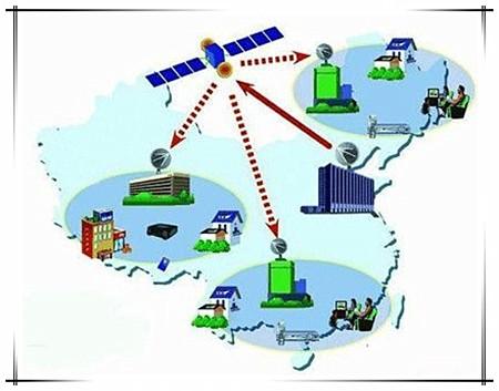 杭州电子科技大学通信专业考研初试和复试科目