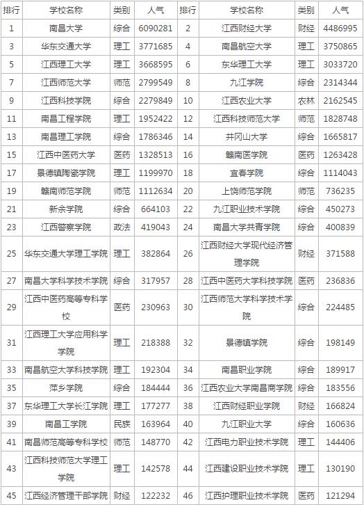 中国2016大学排名